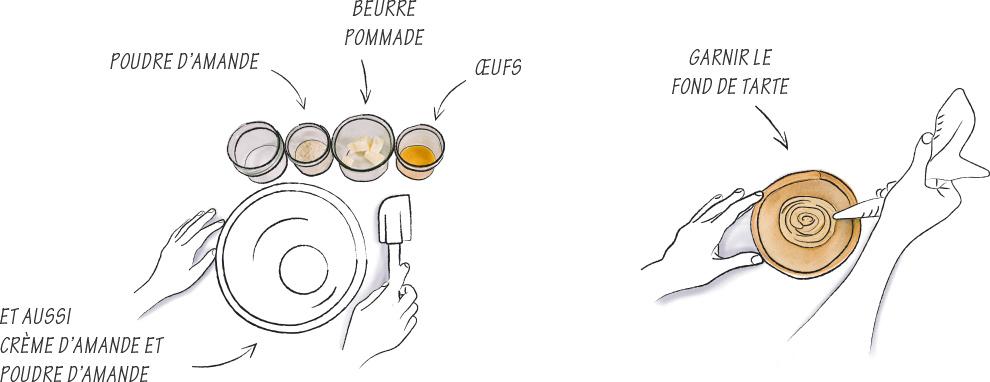 Studio Mijote agence de communication culinaire éco-responsable Nantes Paris holala pâtisserie recette tarte aux noix